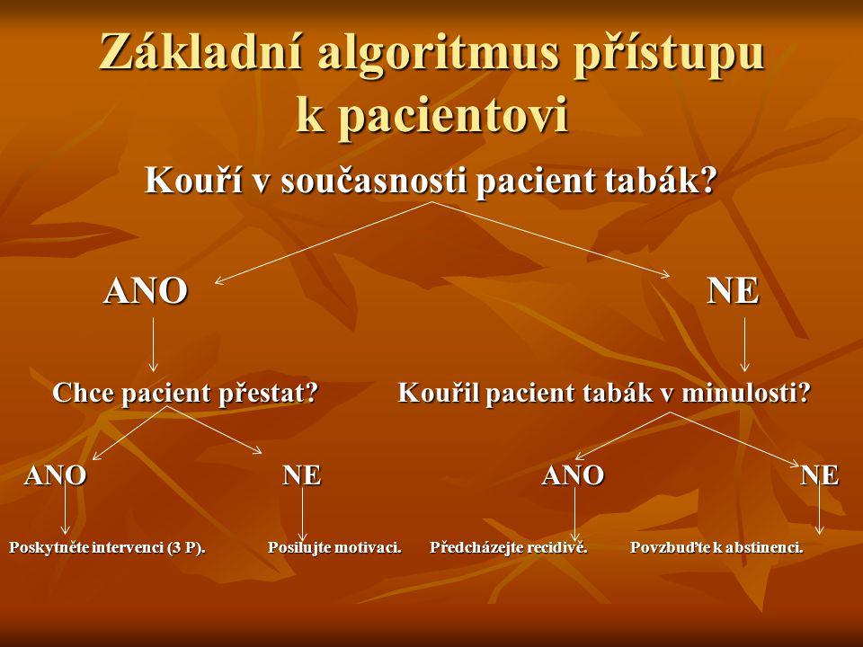 Základní algoritmus přístupu k pacientovi