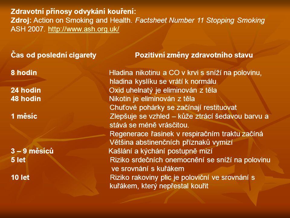 Zdravotní přínosy odvykání kouření: