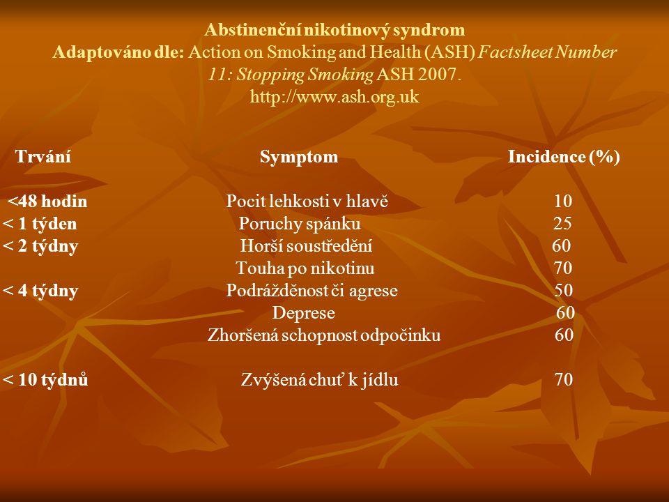 <48 hodin Pocit lehkosti v hlavě 10 < 1 týden Poruchy spánku 25