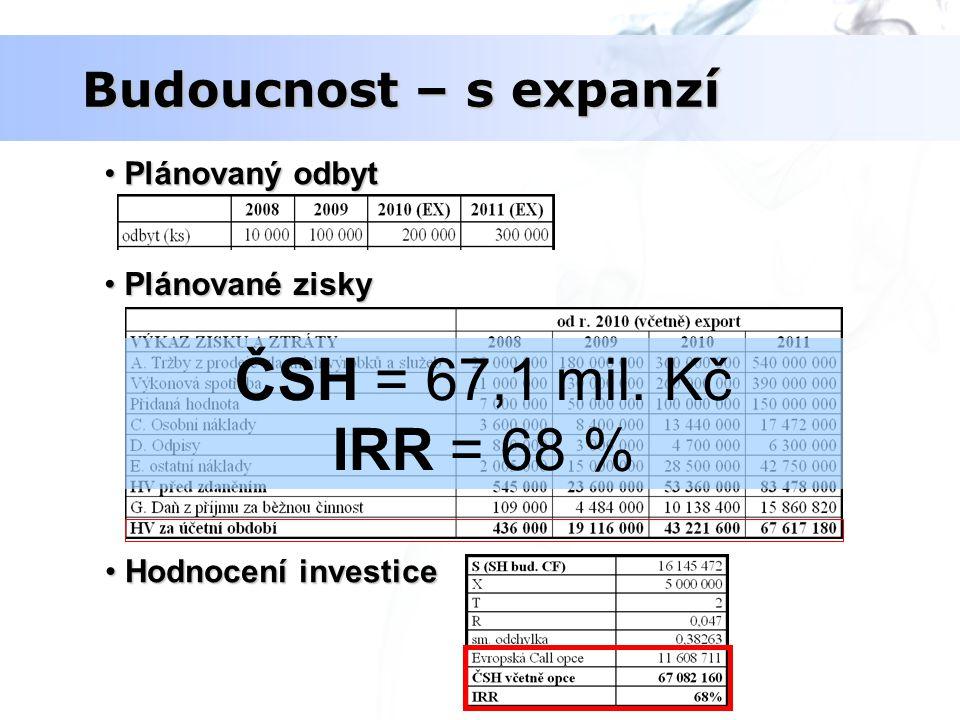 ČSH = 67,1 mil. Kč IRR = 68 % Budoucnost – s expanzí Plánovaný odbyt