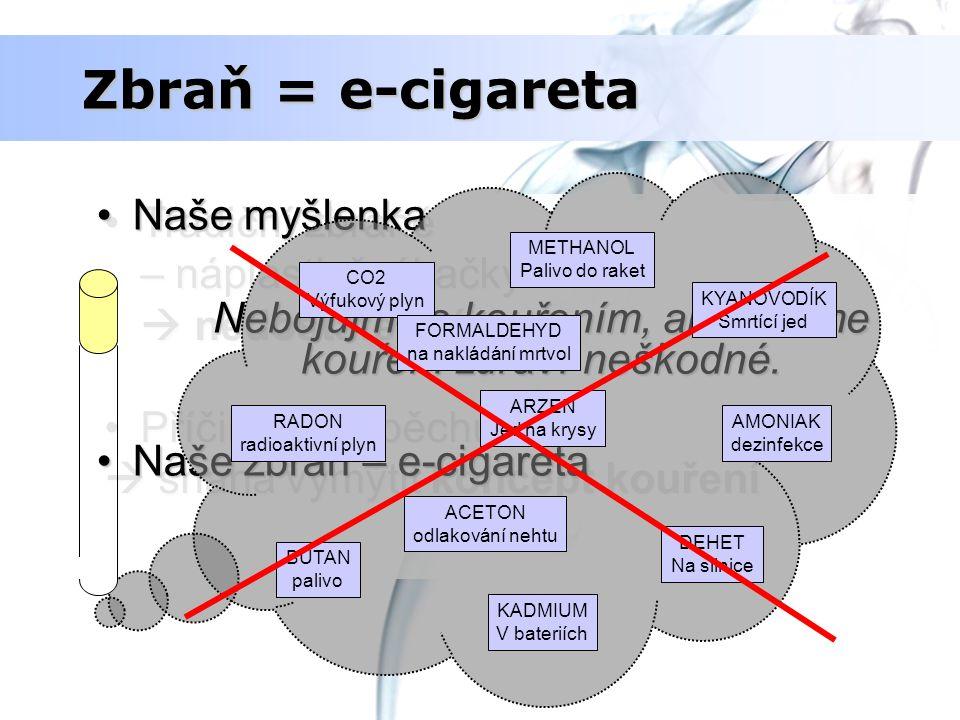 Nebojujme s kouřením, ale učiňme kouření zdraví neškodné.