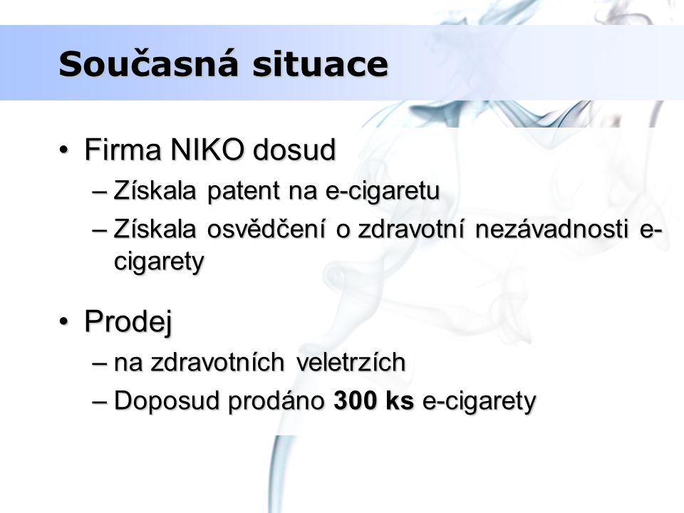Současná situace Firma NIKO dosud Prodej Získala patent na e-cigaretu