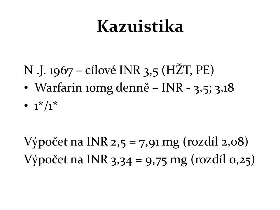 Kazuistika N .J. 1967 – cílové INR 3,5 (HŽT, PE)