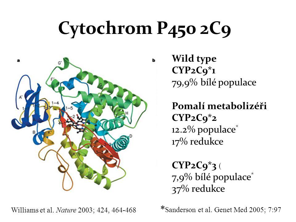Cytochrom P450 2C9 Wild type CYP2C9*1 79,9% bílé populace