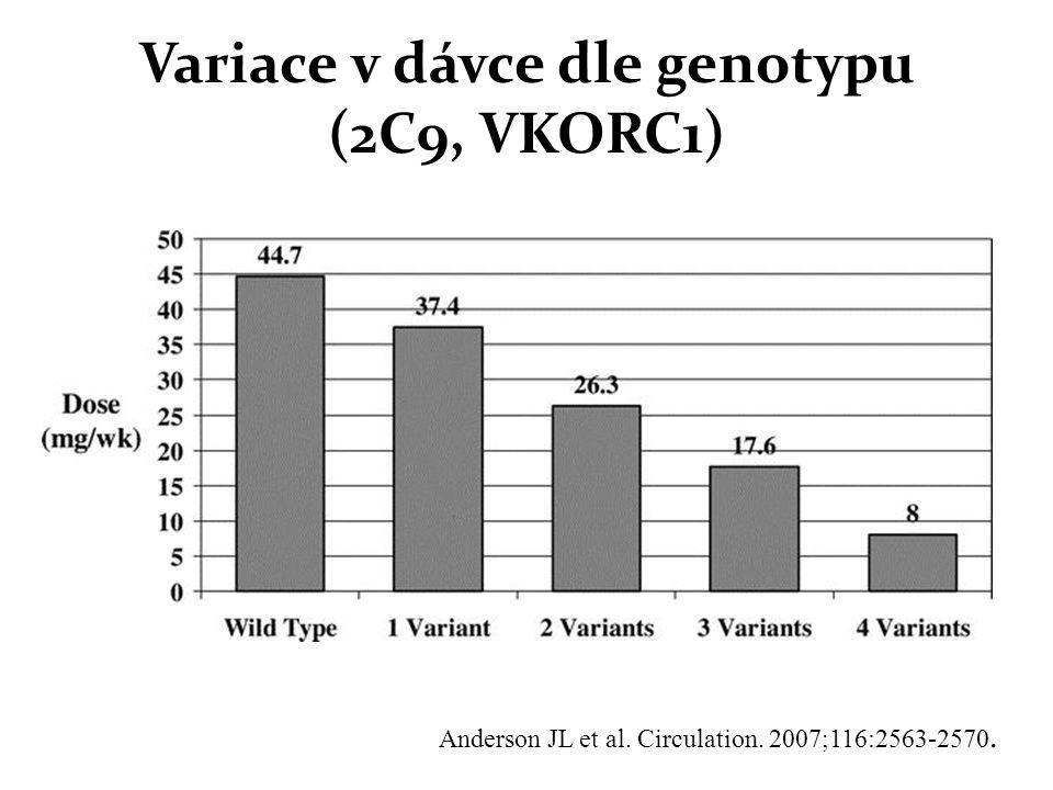 Variace v dávce dle genotypu (2C9, VKORC1)