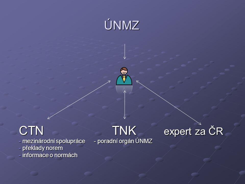 ÚNMZ CTN TNK expert za ČR
