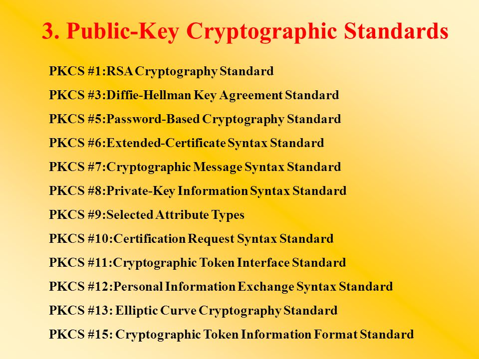 3. Public-Key Cryptographic Standards