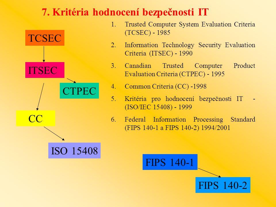 7. Kritéria hodnocení bezpečnosti IT