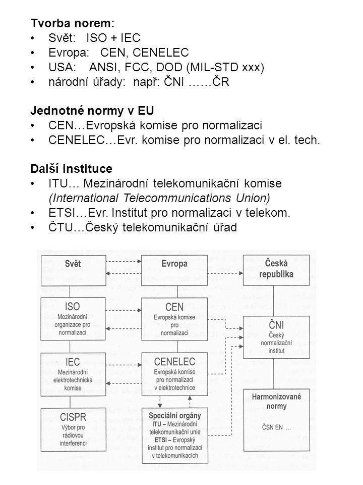 Tvorba norem: Svět: ISO + IEC. Evropa: CEN, CENELEC. USA: ANSI, FCC, DOD (MIL-STD xxx) národní úřady: např: ČNI ……ČR.