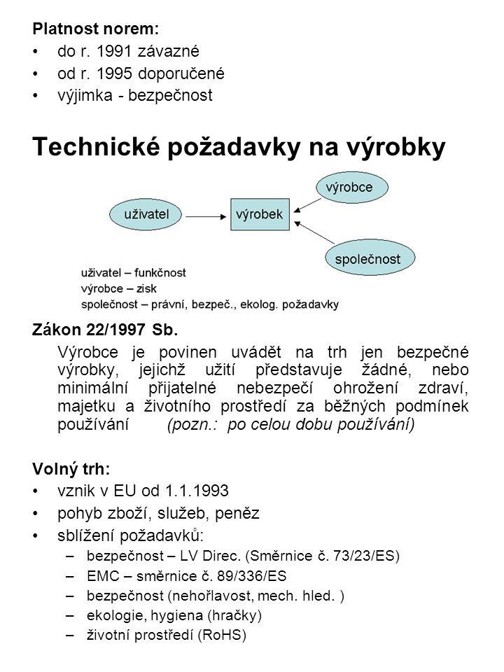 Technické požadavky na výrobky