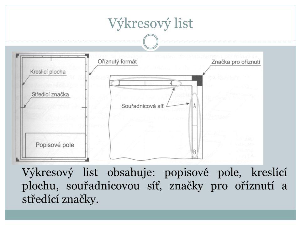 Výkresový list Výkresový list obsahuje: popisové pole, kreslící plochu, souřadnicovou síť, značky pro oříznutí a středící značky.
