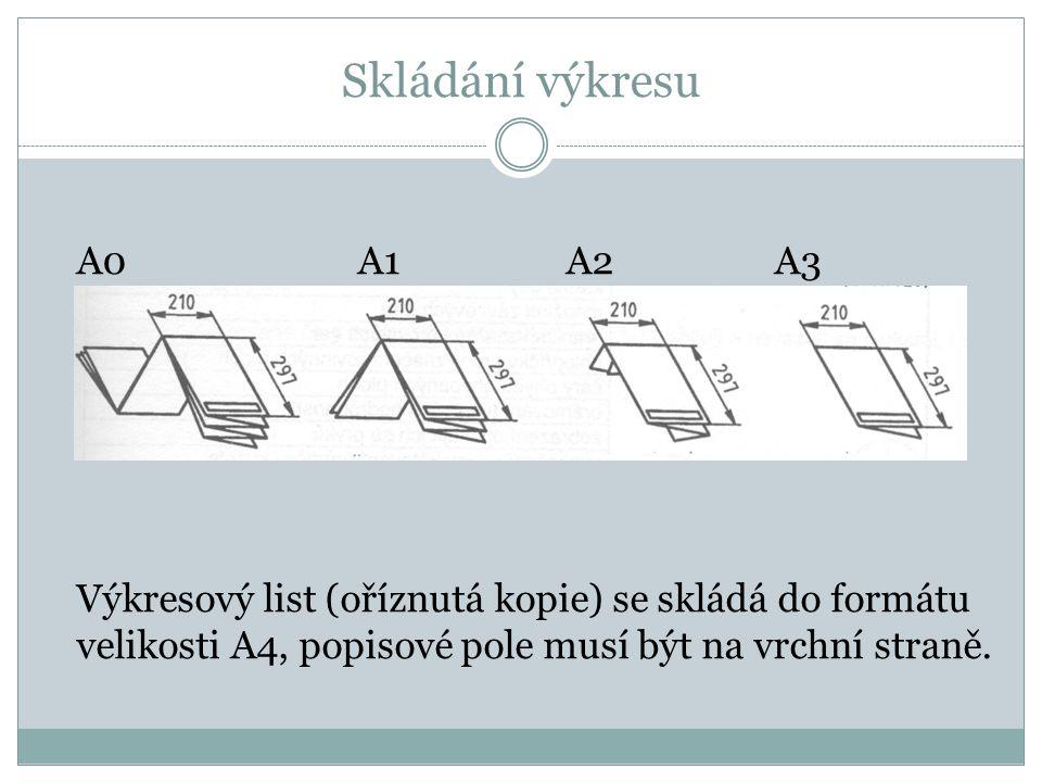 Skládání výkresu A0 A1 A2 A3 Výkresový list (oříznutá kopie) se skládá do formátu velikosti A4, popisové pole musí být na vrchní straně.