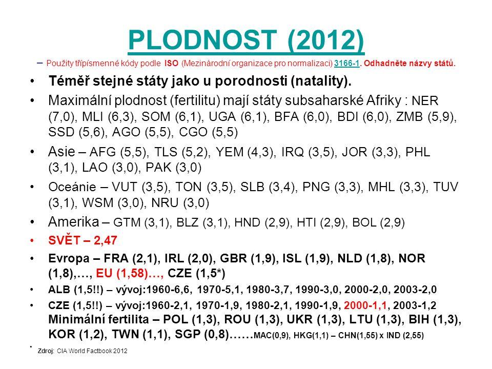 PLODNOST (2012) – Použity třípísmenné kódy podle ISO (Mezinárodní organizace pro normalizaci) 3166-1. Odhadněte názvy států.