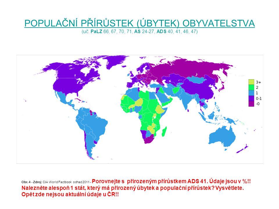 POPULAČNÍ PŘÍRŮSTEK (ÚBYTEK) OBYVATELSTVA (uč