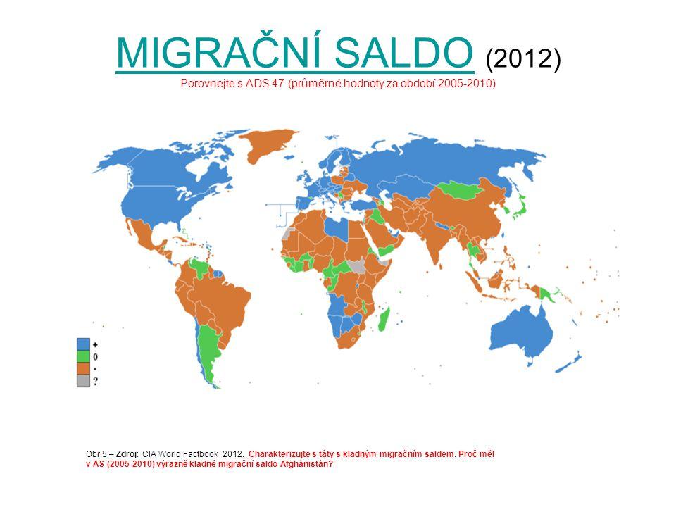 MIGRAČNÍ SALDO (2012) Porovnejte s ADS 47 (průměrné hodnoty za období 2005-2010)