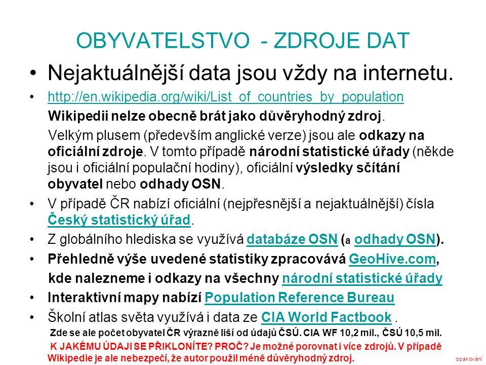 OBYVATELSTVO - ZDROJE DAT