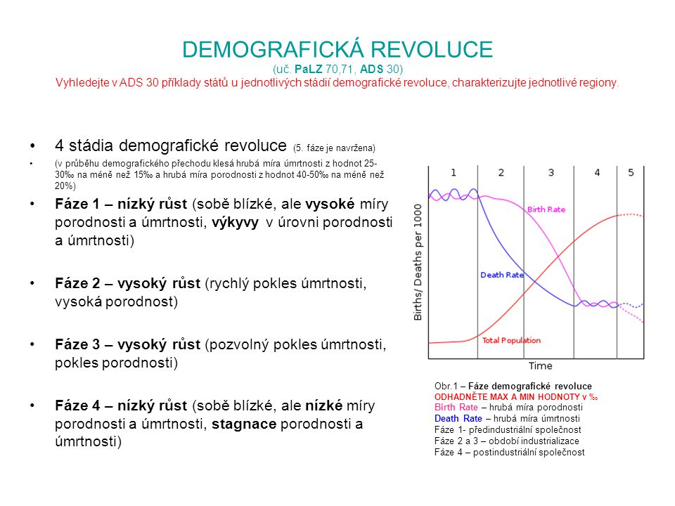 DEMOGRAFICKÁ REVOLUCE (uč