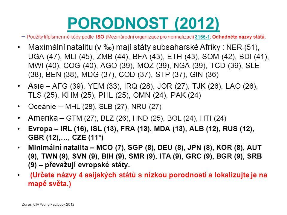 PORODNOST (2012) – Použity třípísmenné kódy podle ISO (Mezinárodní organizace pro normalizaci) 3166-1. Odhadněte názvy států.