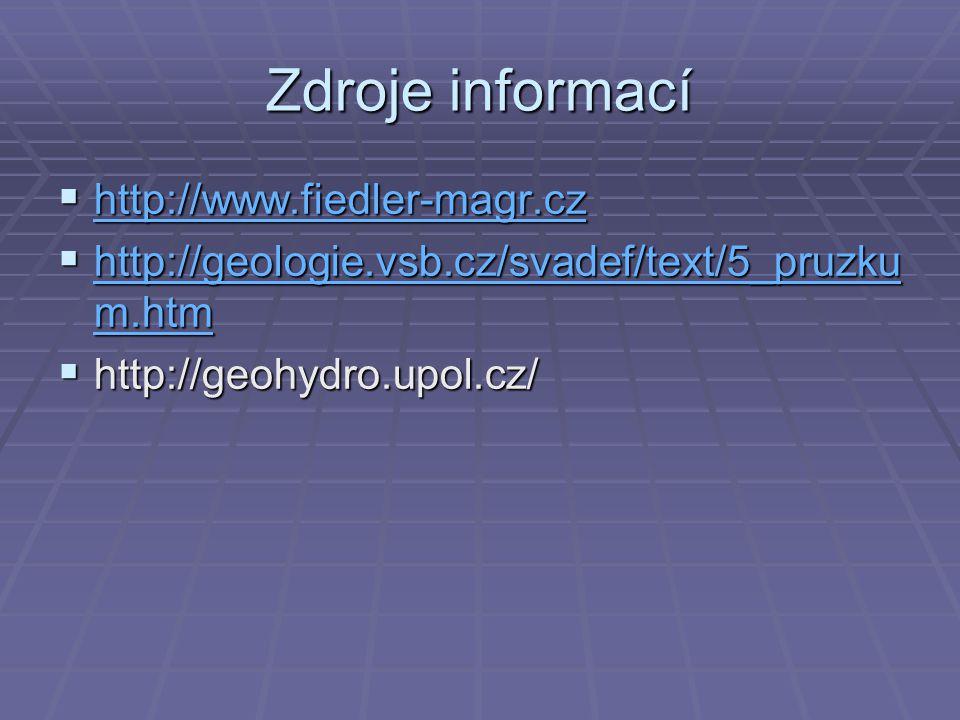 Zdroje informací http://www.fiedler-magr.cz