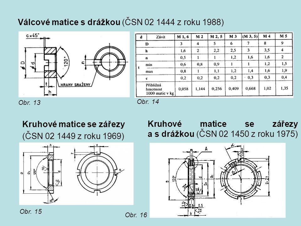 Válcové matice s drážkou (ČSN 02 1444 z roku 1988)