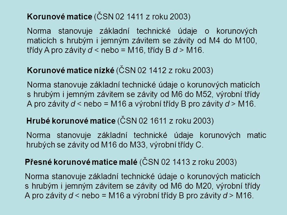 Korunové matice (ČSN 02 1411 z roku 2003)