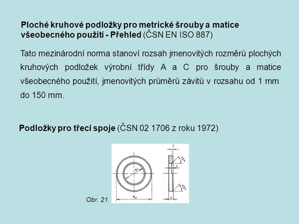 Podložky pro třecí spoje (ČSN 02 1706 z roku 1972)