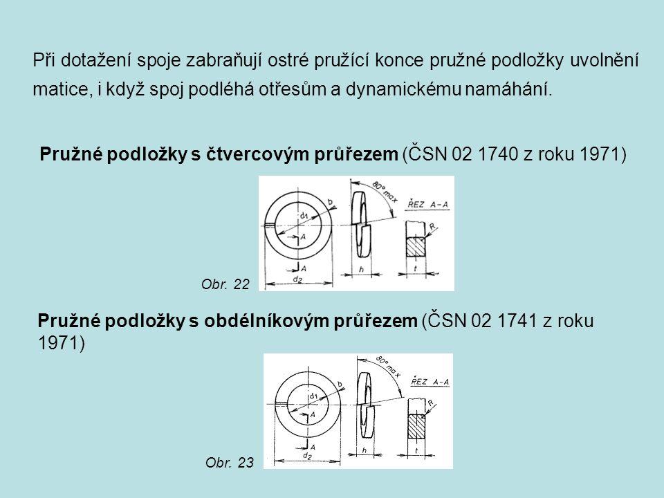 Pružné podložky s čtvercovým průřezem (ČSN 02 1740 z roku 1971)