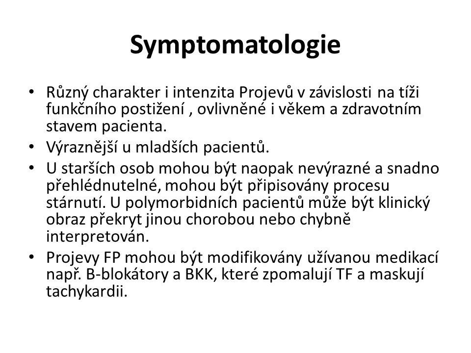 Symptomatologie Různý charakter i intenzita Projevů v závislosti na tíži funkčního postižení , ovlivněné i věkem a zdravotním stavem pacienta.