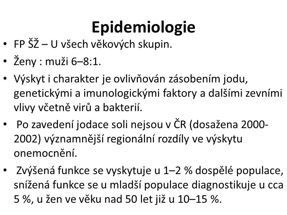 Epidemiologie FP ŠŽ – U všech věkových skupin. Ženy : muži 6–8:1.