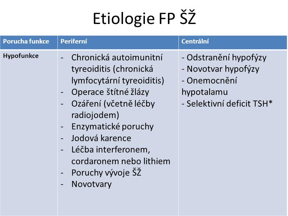 Etiologie FP ŠŽ Porucha funkce. Periferní. Centrální. Hypofunkce. Chronická autoimunitní tyreoiditis (chronická lymfocytární tyreoiditis)