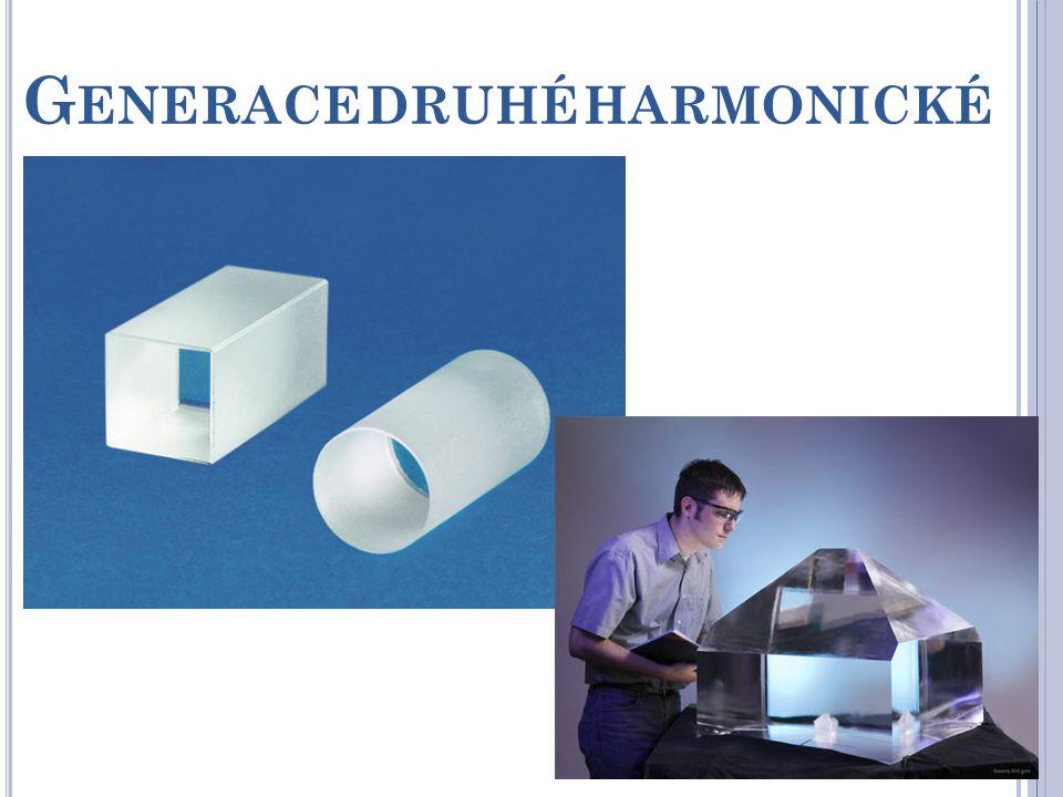 Generace druhé harmonické