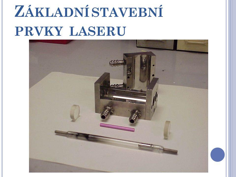 Základní stavební prvky laseru