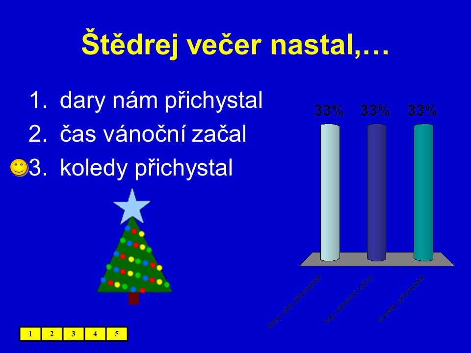 Štědrej večer nastal,… dary nám přichystal čas vánoční začal