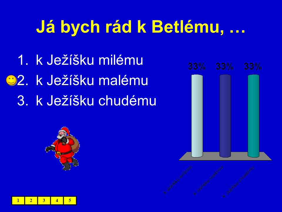 Já bych rád k Betlému, … k Ježíšku milému k Ježíšku malému