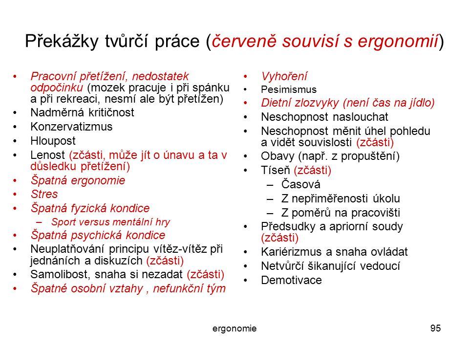 Překážky tvůrčí práce (červeně souvisí s ergonomií)