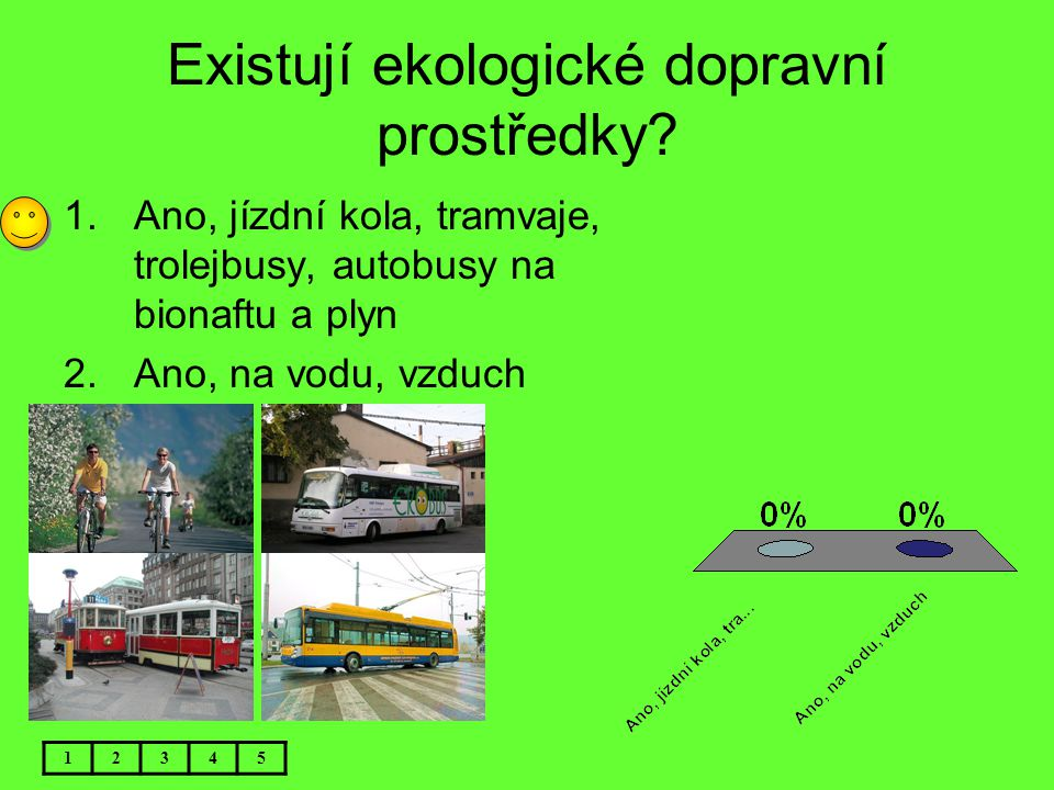 Existují ekologické dopravní prostředky