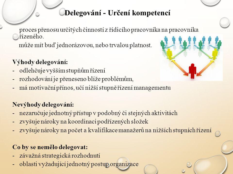 Delegování - Určení kompetencí