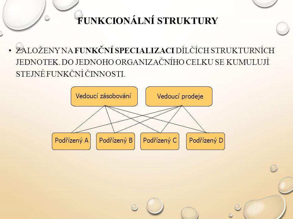 Funkcionální struktury