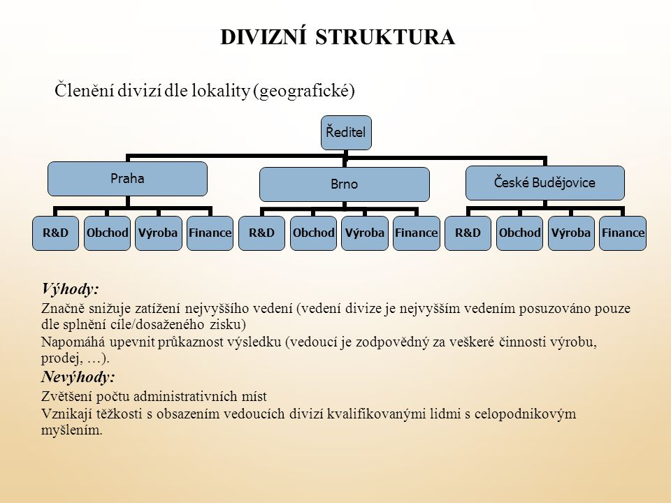 Divizní struktura Členění divizí dle lokality (geografické) Výhody: