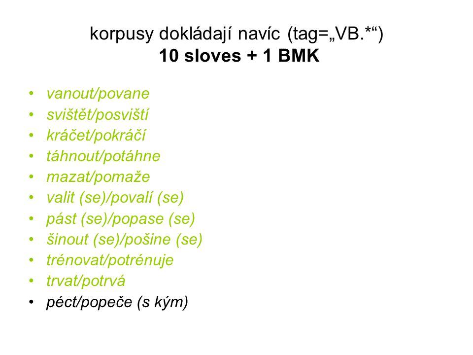 """korpusy dokládají navíc (tag=""""VB.* ) 10 sloves + 1 BMK"""