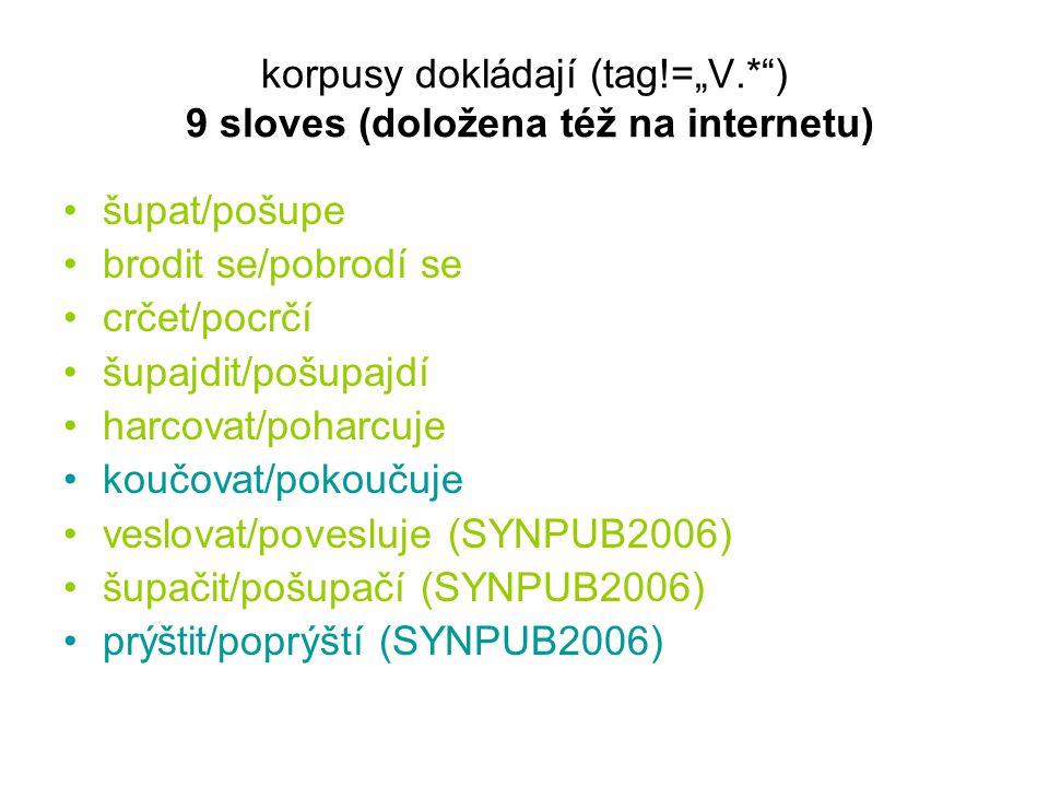 """korpusy dokládají (tag!=""""V.* ) 9 sloves (doložena též na internetu)"""