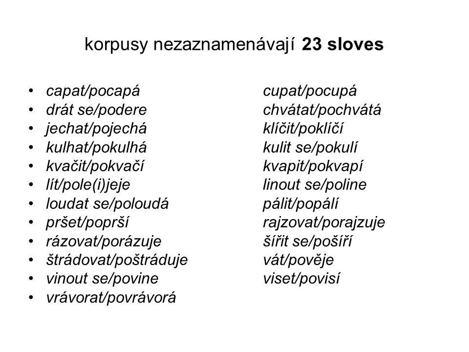 korpusy nezaznamenávají 23 sloves