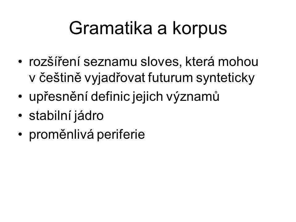 Gramatika a korpus rozšíření seznamu sloves, která mohou v češtině vyjadřovat futurum synteticky. upřesnění definic jejich významů.