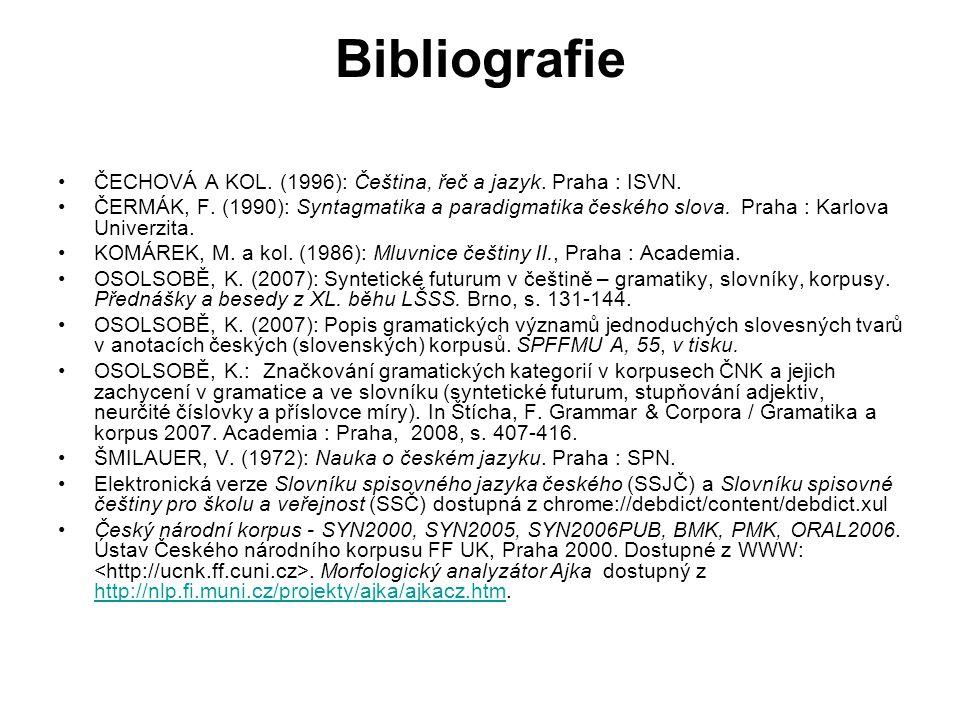 Bibliografie ČECHOVÁ A KOL. (1996): Čeština, řeč a jazyk. Praha : ISVN.