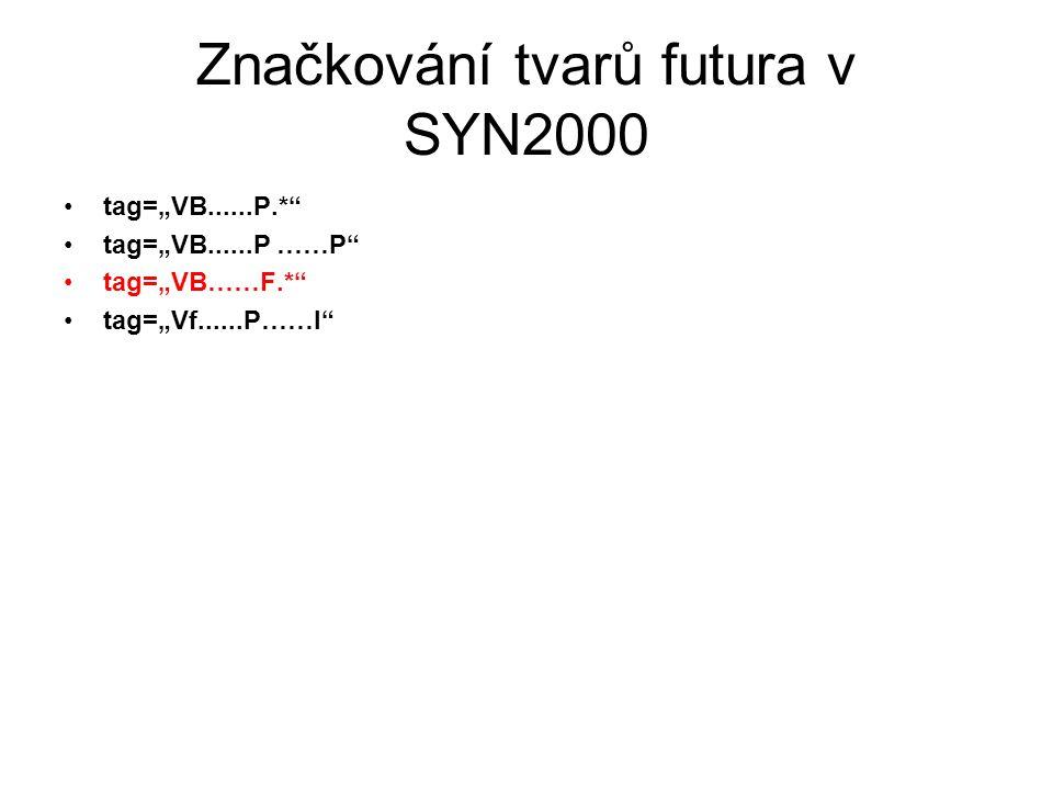 Značkování tvarů futura v SYN2000