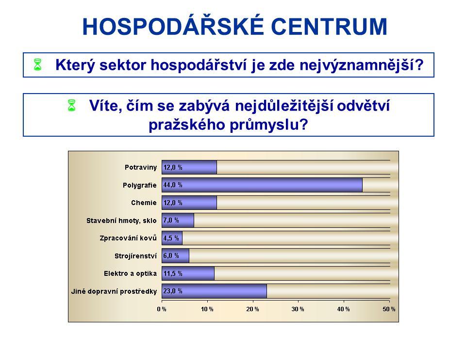 HOSPODÁŘSKÉ CENTRUM  Který sektor hospodářství je zde nejvýznamnější