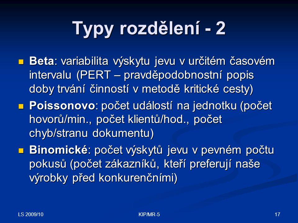 Typy rozdělení - 2