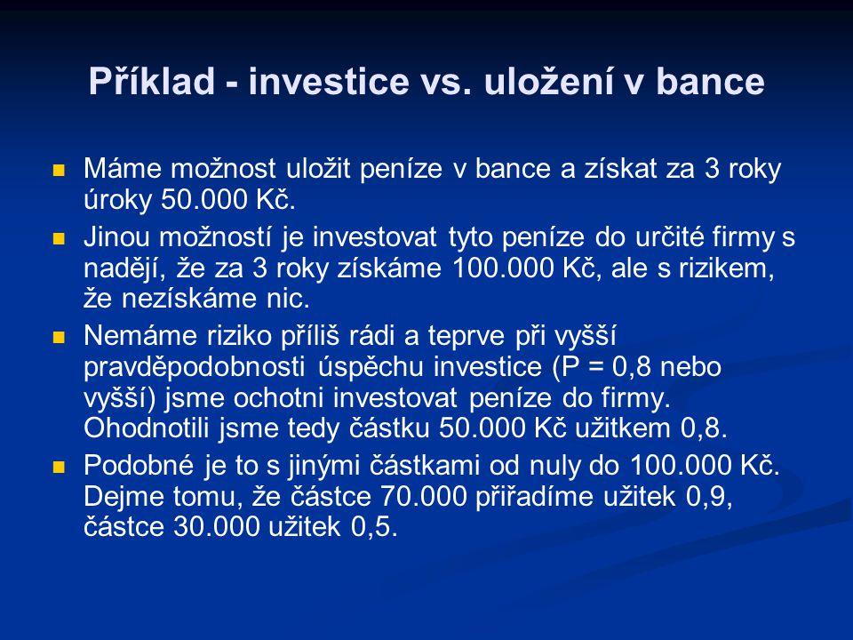 Příklad - investice vs. uložení v bance