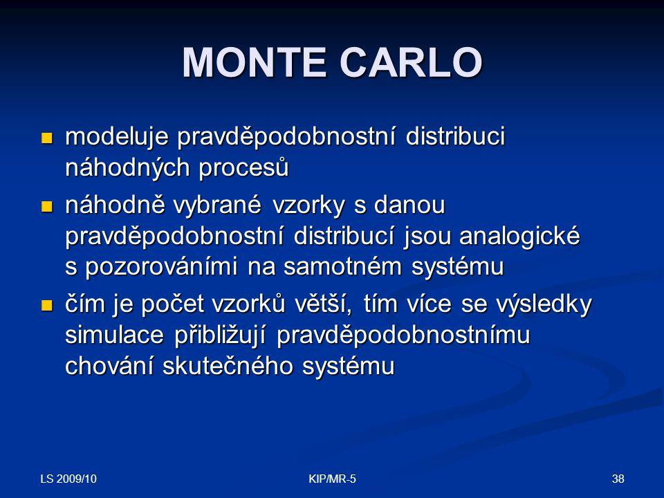 MONTE CARLO modeluje pravděpodobnostní distribuci náhodných procesů