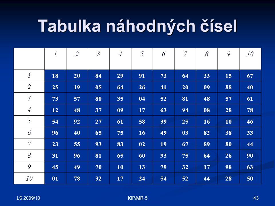 Tabulka náhodných čísel